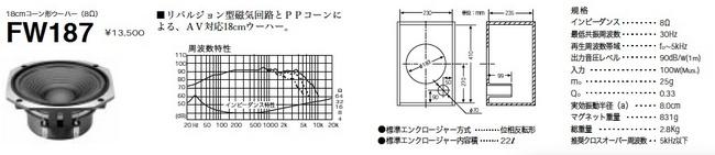 FW187 Data .jpg